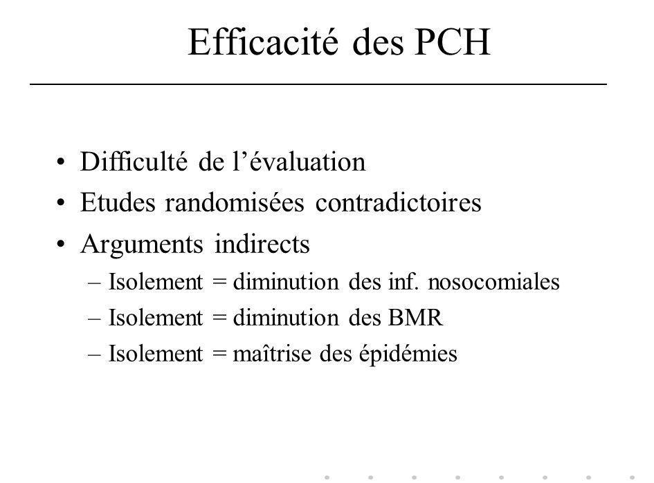 Efficacité des PCH Difficulté de l'évaluation