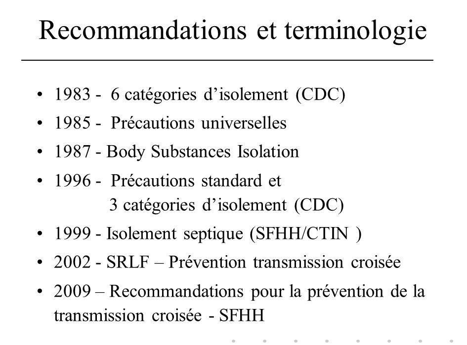 Recommandations et terminologie