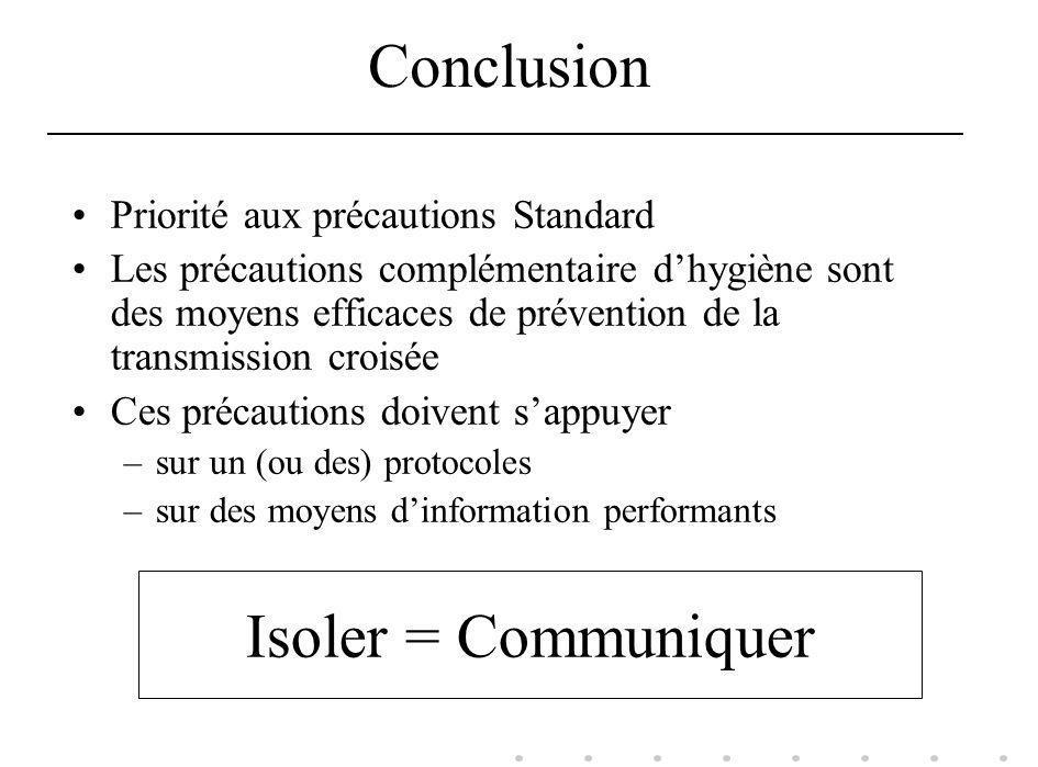 Conclusion Isoler = Communiquer Priorité aux précautions Standard