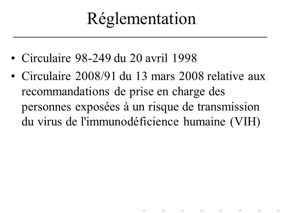 Réglementation Circulaire 98-249 du 20 avril 1998