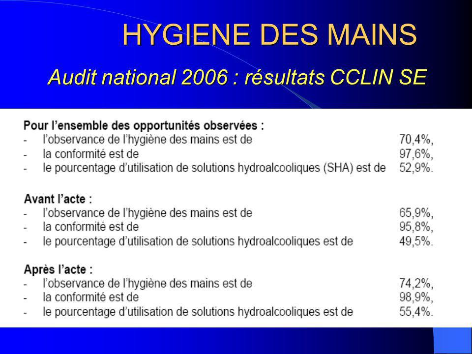HYGIENE DES MAINS Audit national 2006 : résultats CCLIN SE