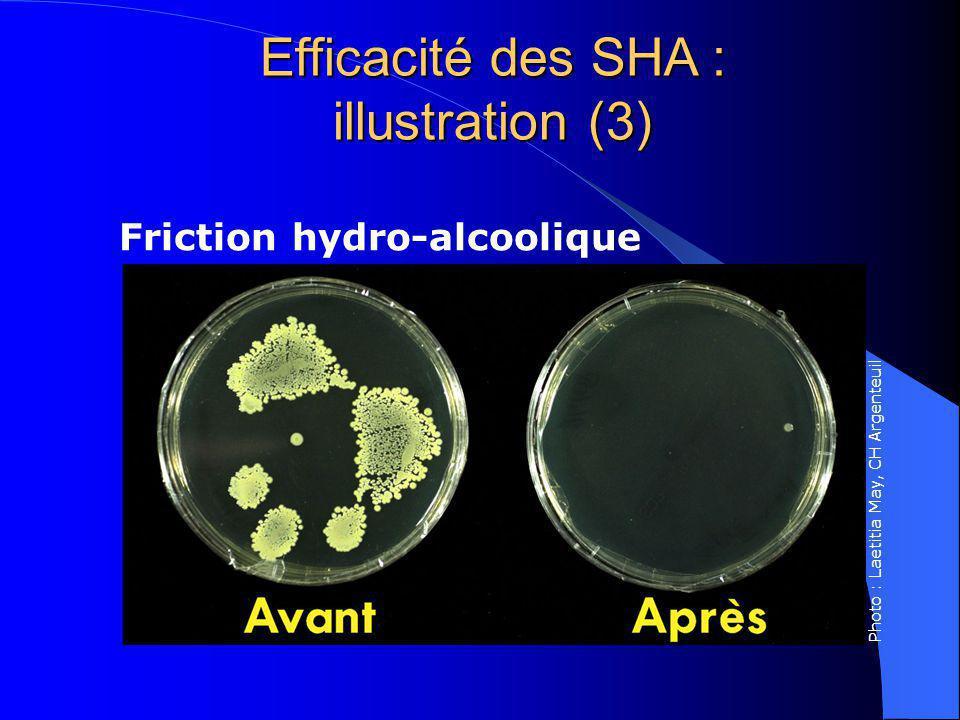Efficacité des SHA : illustration (3)