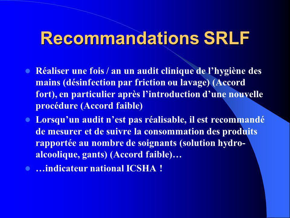 Recommandations SRLF