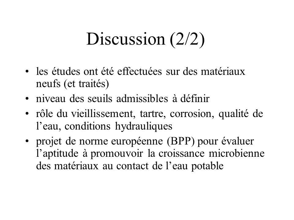 Discussion (2/2) les études ont été effectuées sur des matériaux neufs (et traités) niveau des seuils admissibles à définir.
