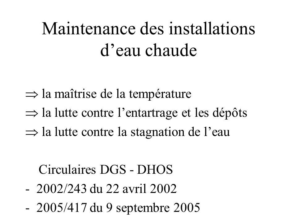 Maintenance des installations d'eau chaude