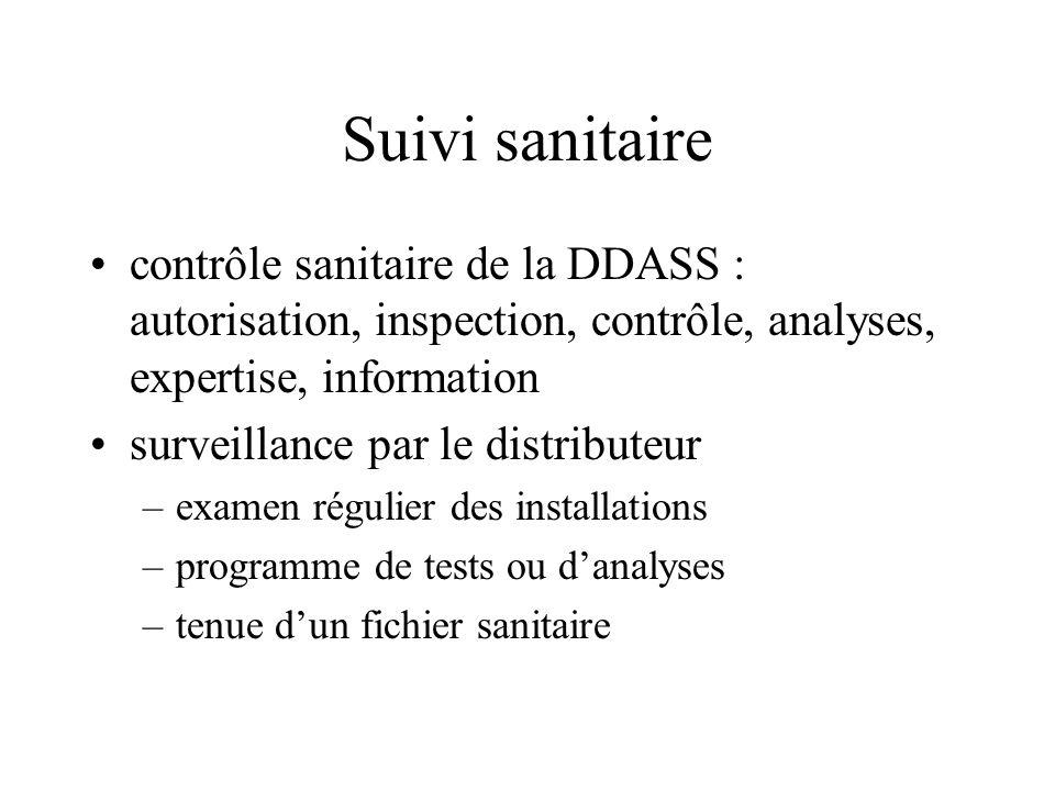 Suivi sanitaire contrôle sanitaire de la DDASS : autorisation, inspection, contrôle, analyses, expertise, information.