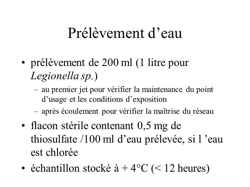 Prélèvement d'eau prélèvement de 200 ml (1 litre pour Legionella sp.)