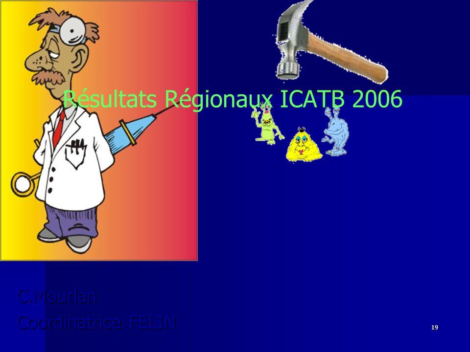 Résultats Régionaux ICATB 2006