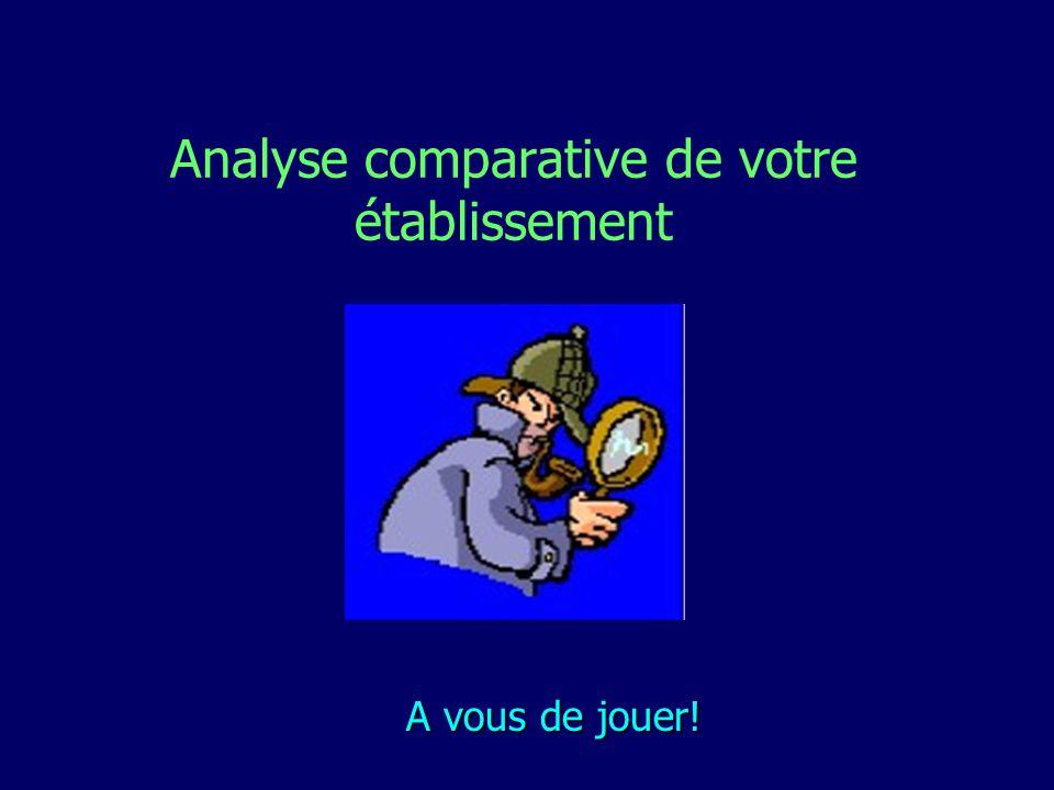 Analyse comparative de votre établissement