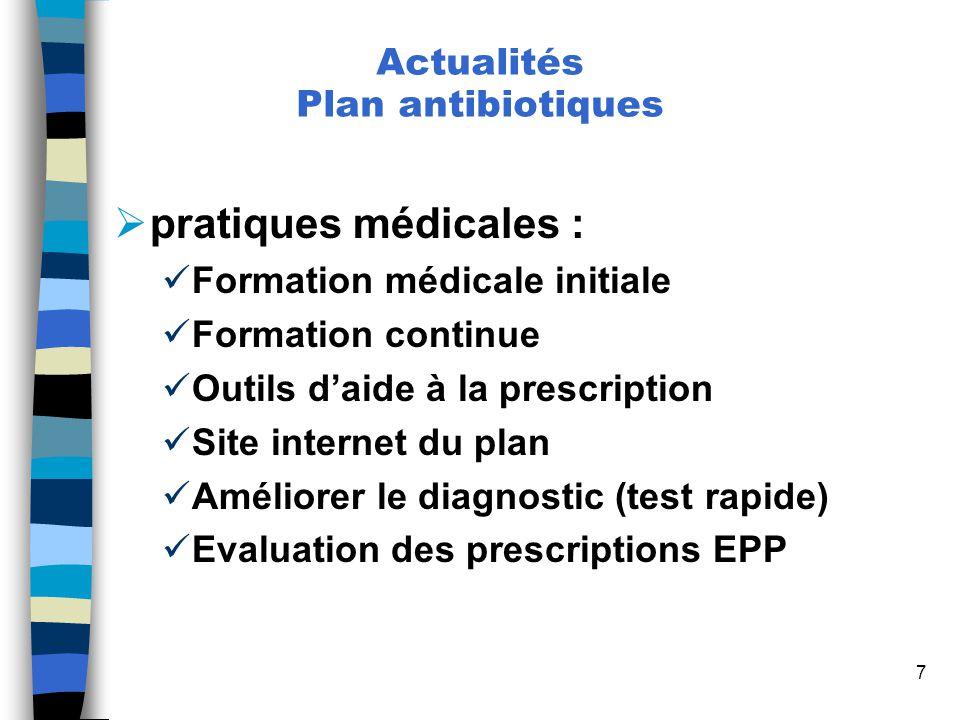 Actualités Plan antibiotiques