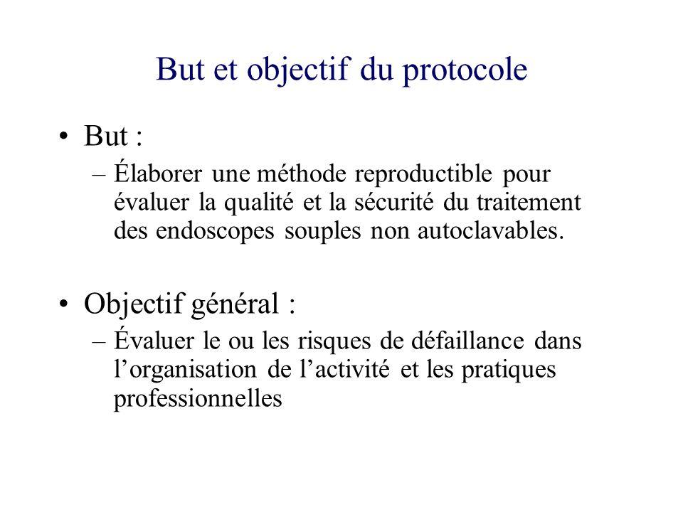 But et objectif du protocole