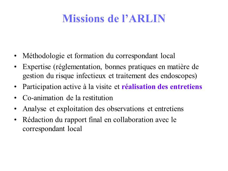 Missions de l'ARLIN Méthodologie et formation du correspondant local