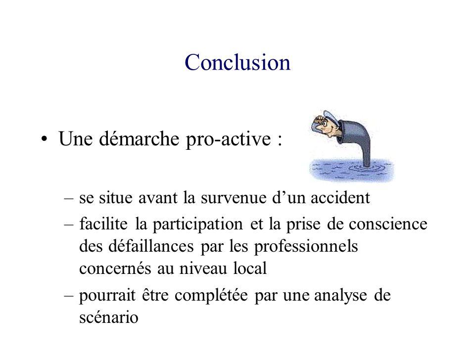 Conclusion Une démarche pro-active :