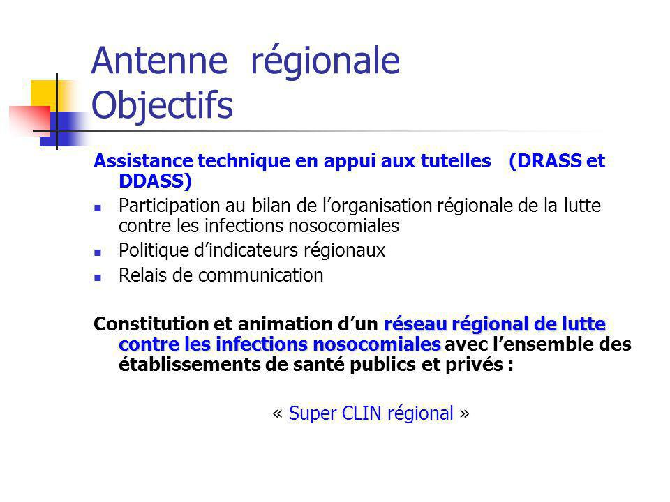 Antenne régionale Objectifs