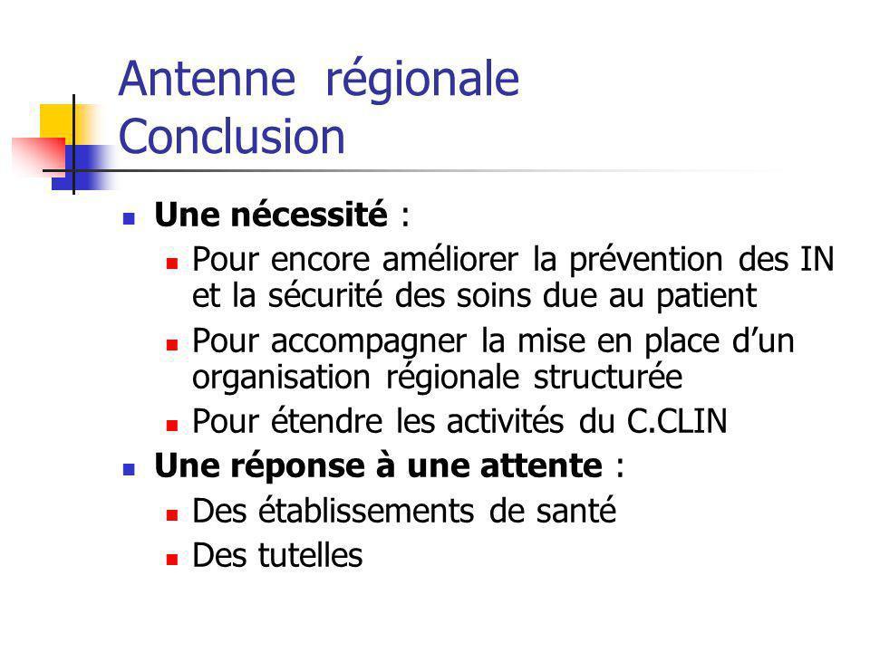 Antenne régionale Conclusion