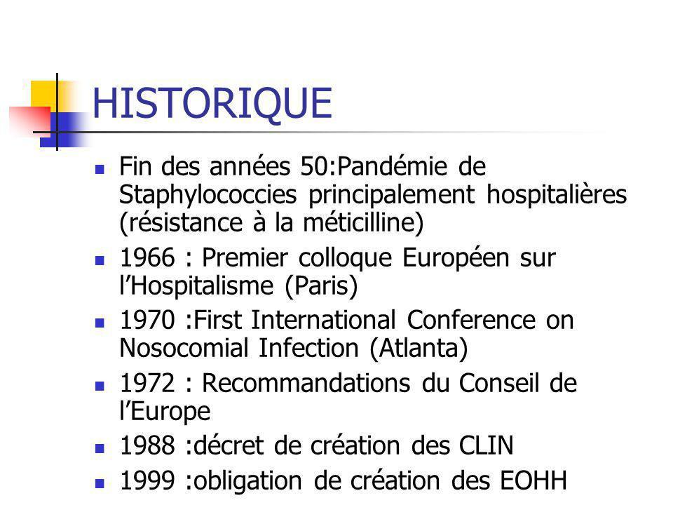 HISTORIQUE Fin des années 50:Pandémie de Staphylococcies principalement hospitalières (résistance à la méticilline)