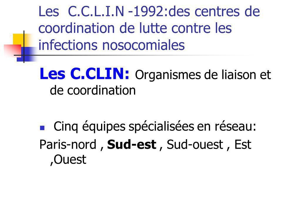 Les C.CLIN: Organismes de liaison et de coordination