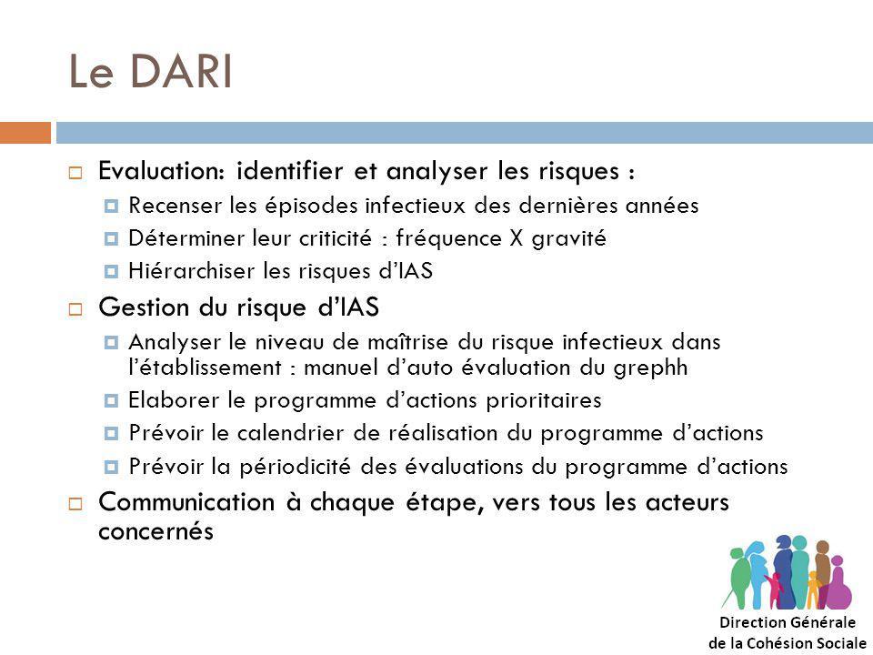 Le DARI Evaluation: identifier et analyser les risques :