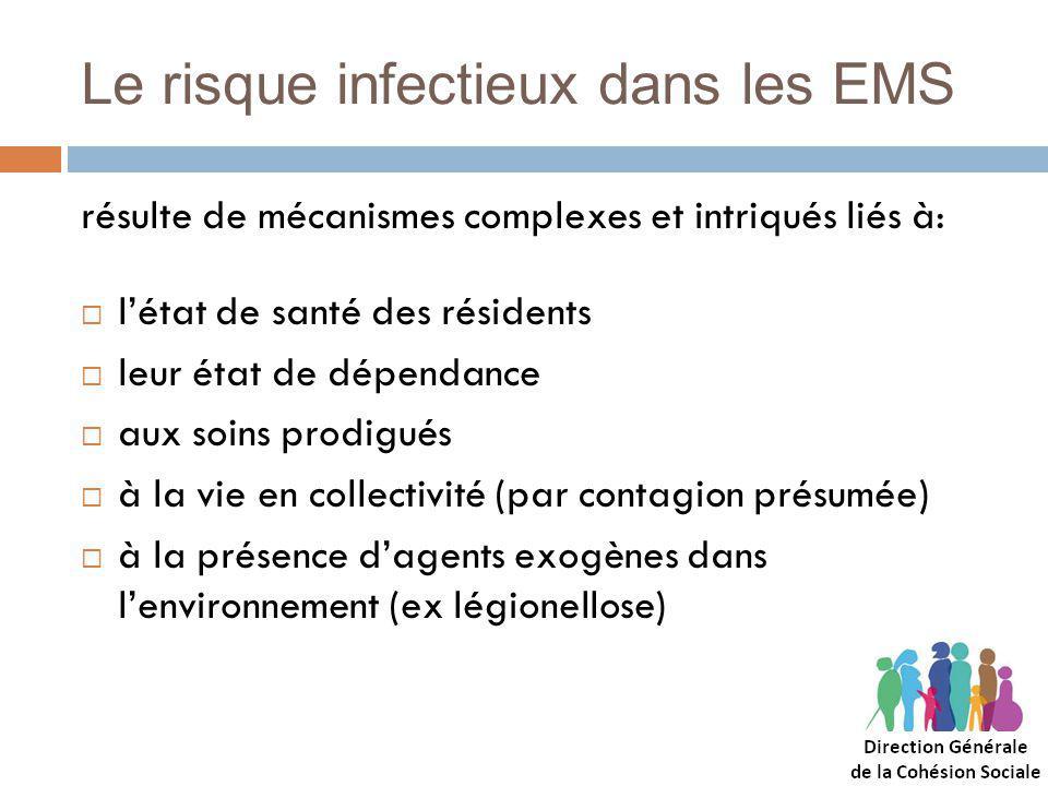 Le risque infectieux dans les EMS