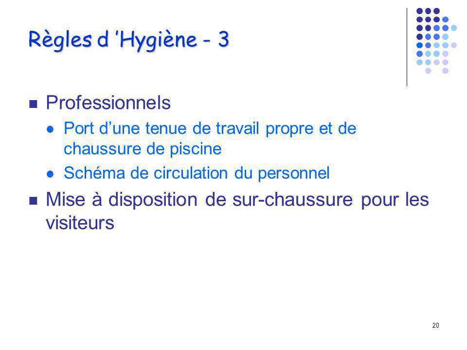 Règles d 'Hygiène - 3 Professionnels