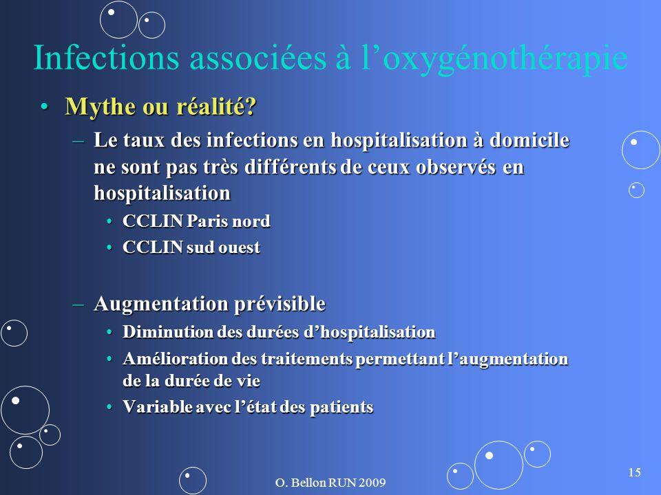 Infections associées à l'oxygénothérapie