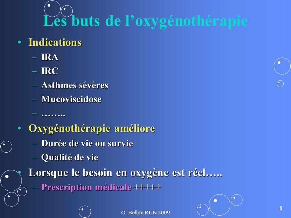 Les buts de l'oxygénothérapie