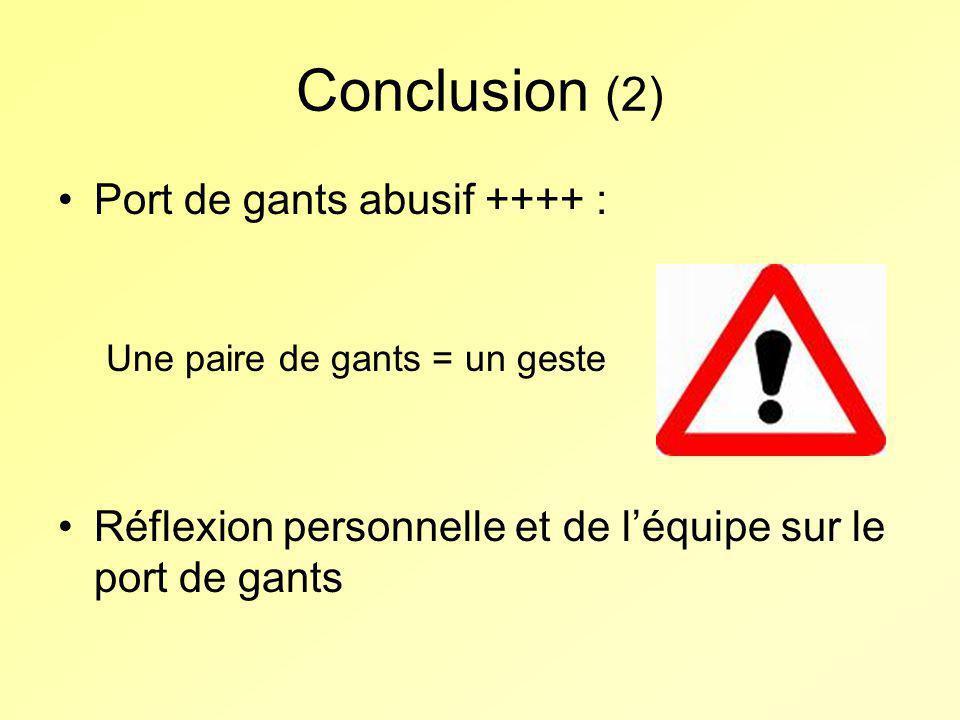 Conclusion (2) Port de gants abusif ++++ :