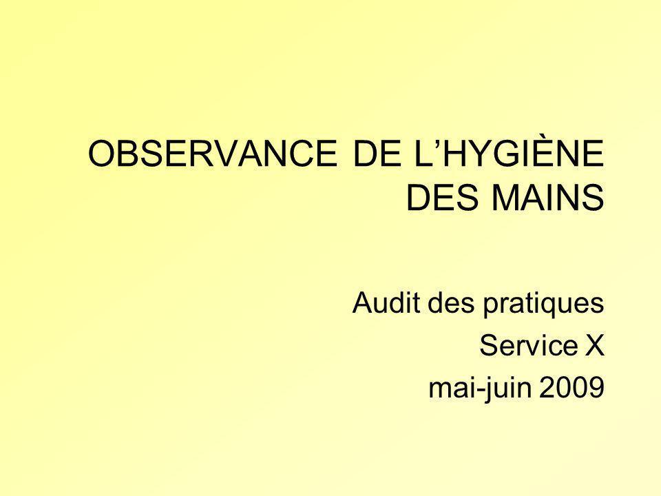 OBSERVANCE DE L'HYGIÈNE DES MAINS