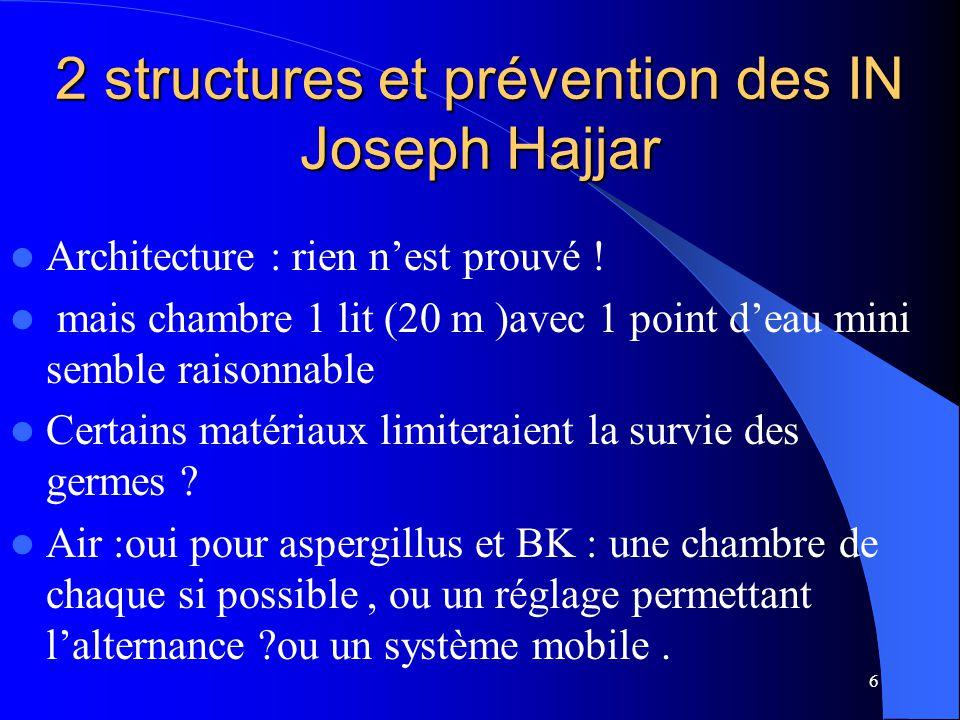2 structures et prévention des IN Joseph Hajjar