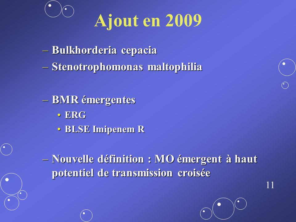 Ajout en 2009 Bulkhorderia cepacia Stenotrophomonas maltophilia