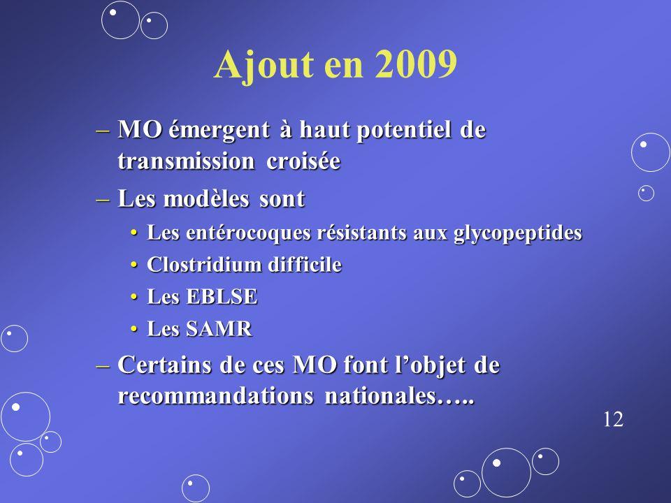 Ajout en 2009 MO émergent à haut potentiel de transmission croisée