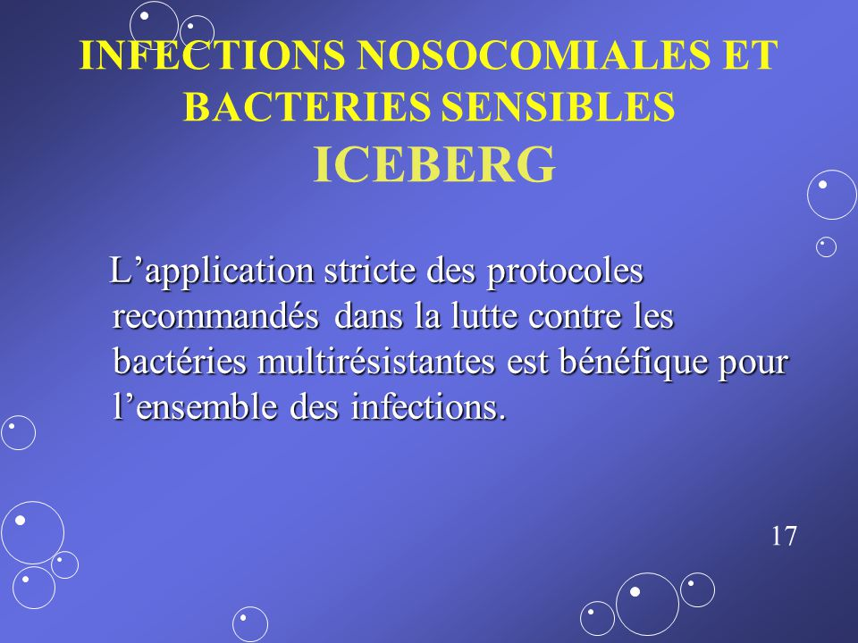 INFECTIONS NOSOCOMIALES ET BACTERIES SENSIBLES ICEBERG