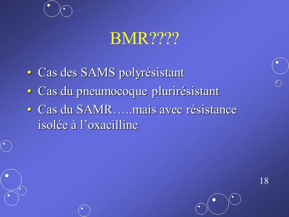 BMR Cas des SAMS polyrésistant Cas du pneumocoque plurirésistant