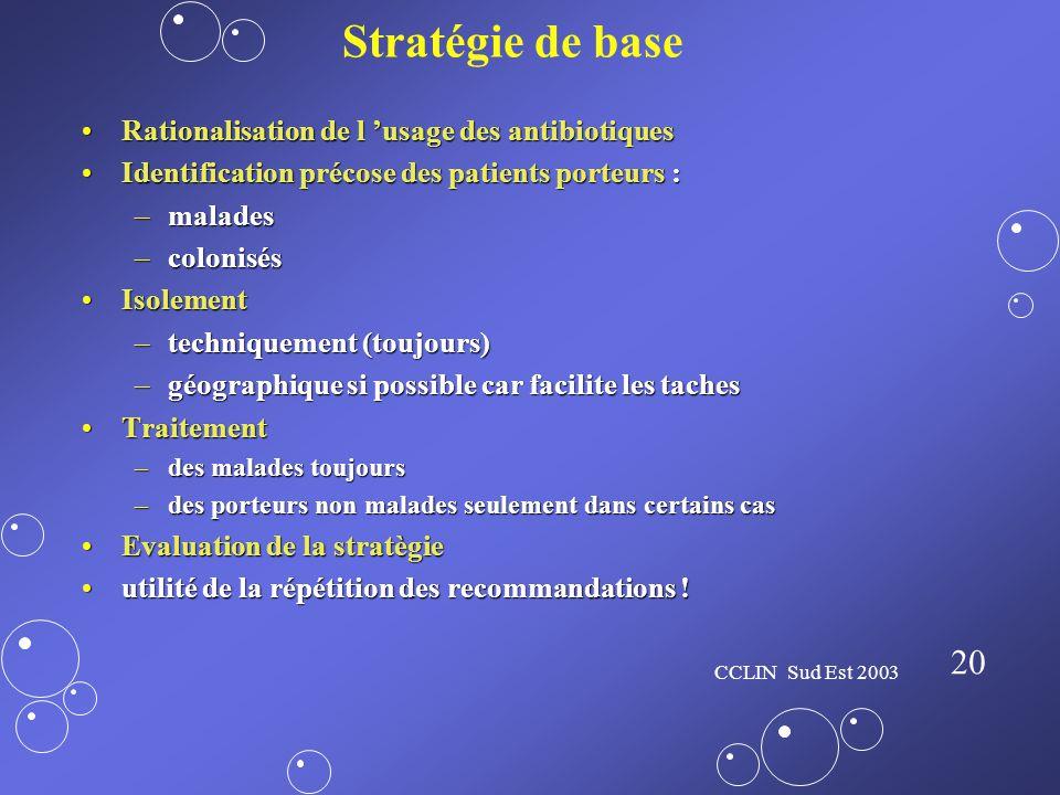 Stratégie de base Rationalisation de l 'usage des antibiotiques
