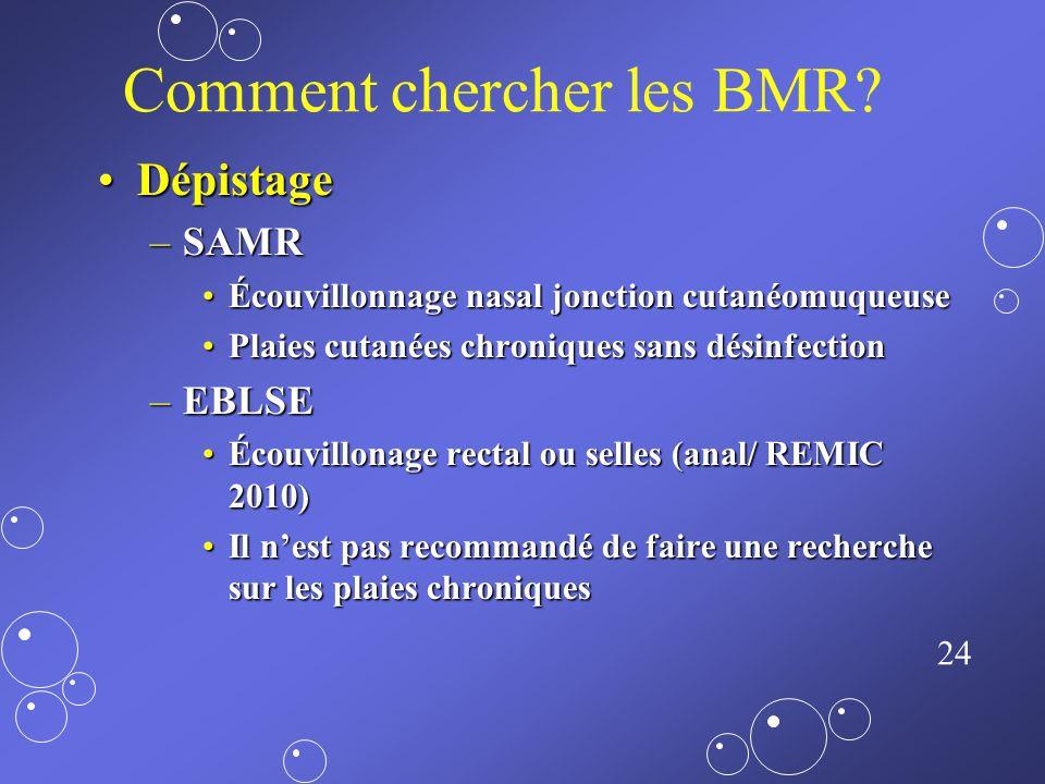 Comment chercher les BMR