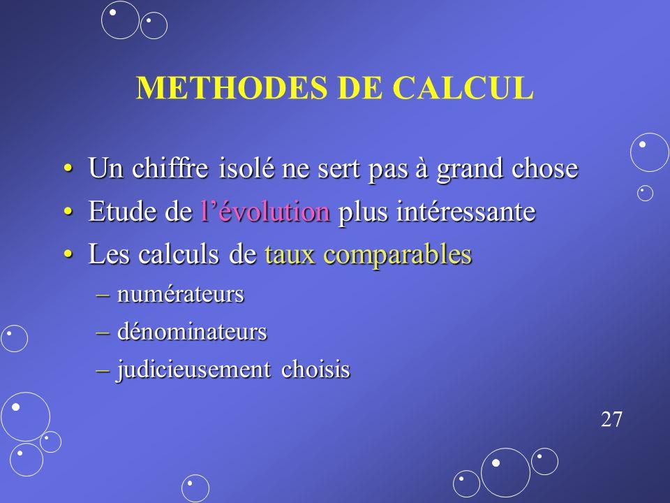 METHODES DE CALCUL Un chiffre isolé ne sert pas à grand chose