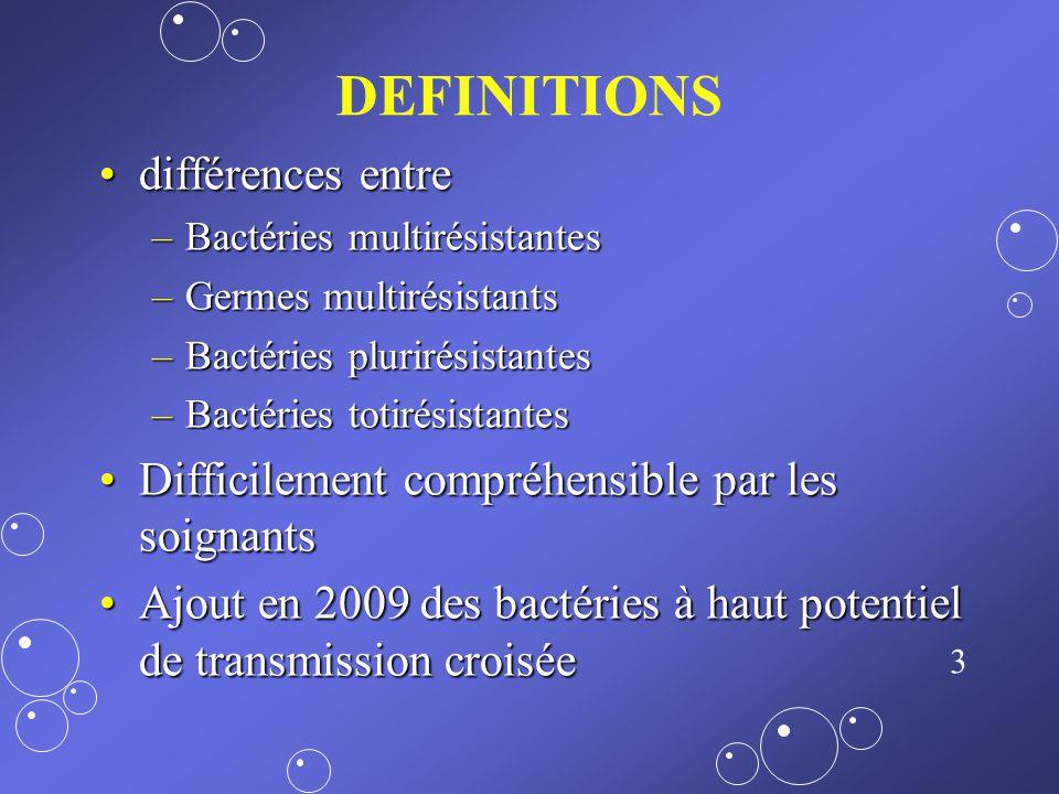 DEFINITIONS différences entre