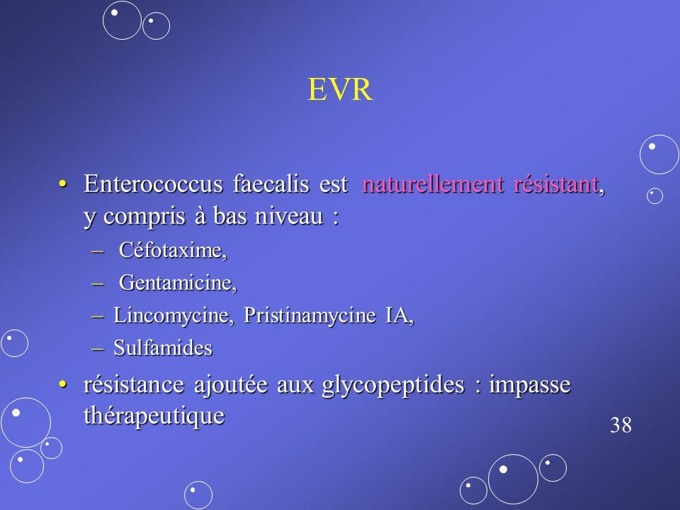 EVR Enterococcus faecalis est naturellement résistant, y compris à bas niveau : Céfotaxime, Gentamicine,