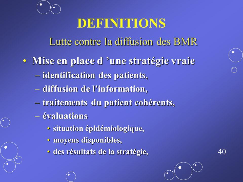 DEFINITIONS Lutte contre la diffusion des BMR
