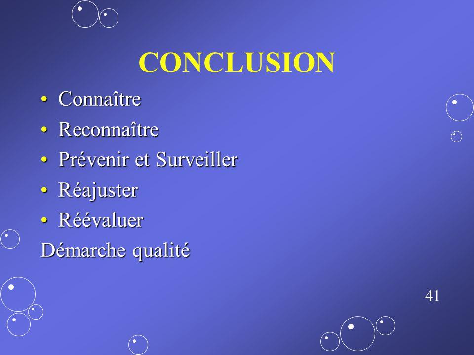 CONCLUSION Connaître Reconnaître Prévenir et Surveiller Réajuster