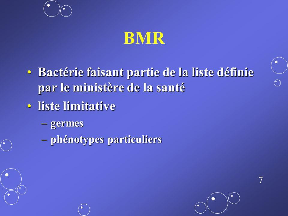 BMR Bactérie faisant partie de la liste définie par le ministère de la santé. liste limitative. germes.