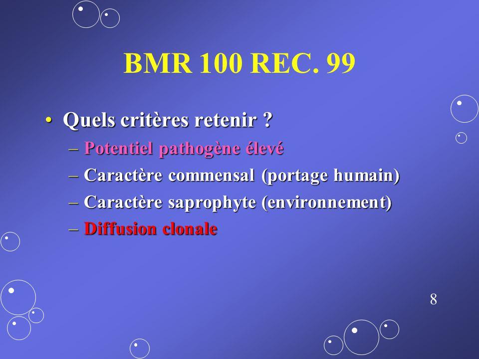 BMR 100 REC. 99 Quels critères retenir Potentiel pathogène élevé