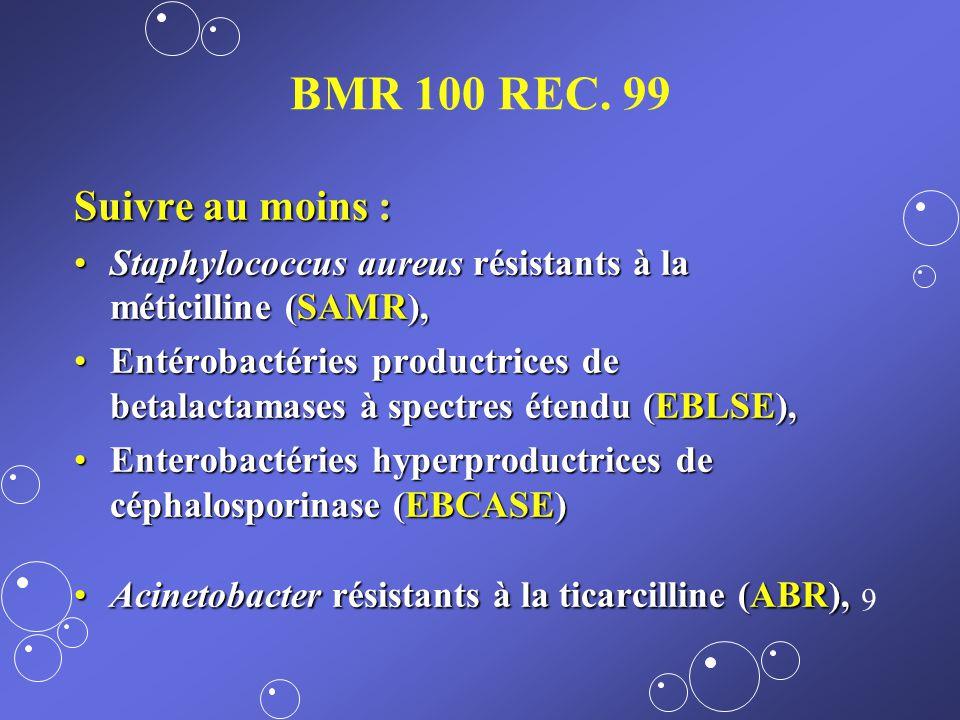 BMR 100 REC. 99 Suivre au moins :