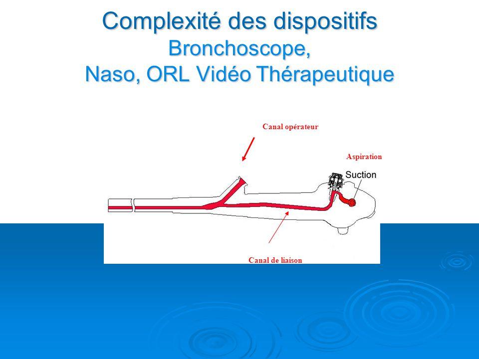 Complexité des dispositifs Bronchoscope, Naso, ORL Vidéo Thérapeutique