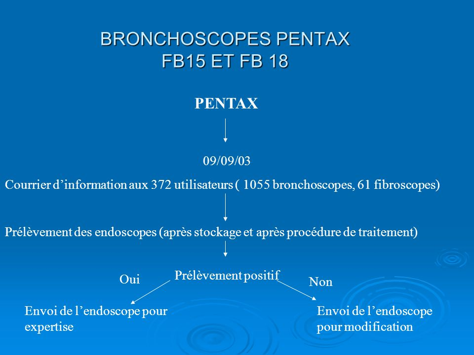BRONCHOSCOPES PENTAX FB15 ET FB 18