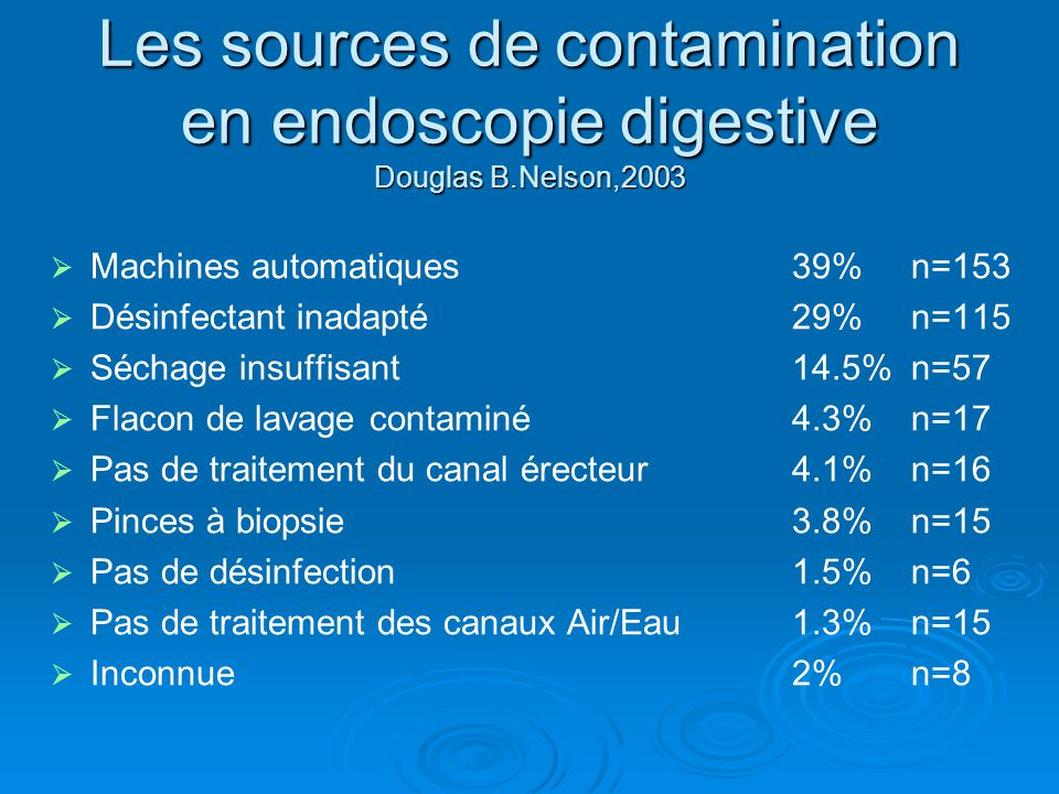 Les sources de contamination en endoscopie digestive Douglas B