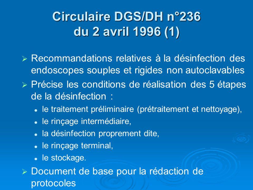 Circulaire DGS/DH n°236 du 2 avril 1996 (1)