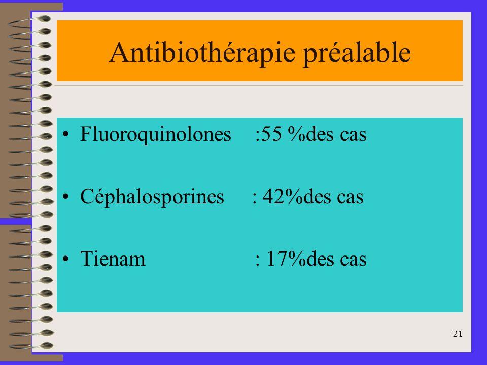 Antibiothérapie préalable