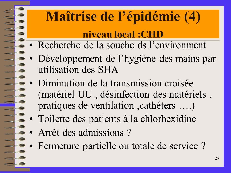 Maîtrise de l'épidémie (4) niveau local :CHD
