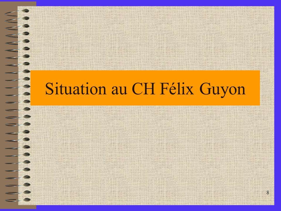 Situation au CH Félix Guyon